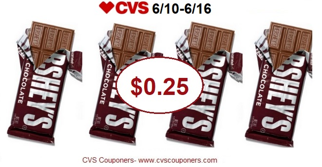 http://www.cvscouponers.com/2018/06/hot-hershey-chocolate-bar-singles-only.html
