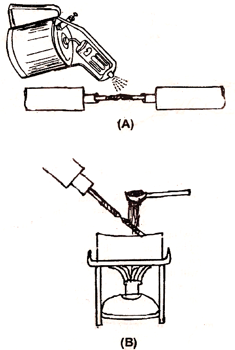 electrical topics: Method of Soldering