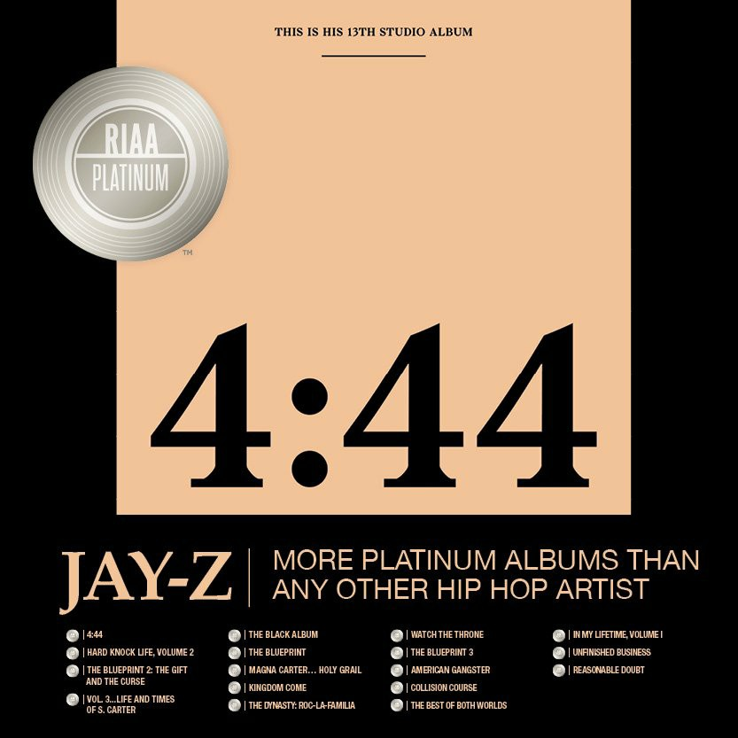 Jay zs 444 goes platinum in less than a week spate the 1 hip pitchfork malvernweather Images