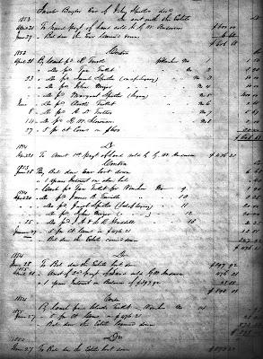 John Spitler Executor's Account, Augusta Co., VA, WB 34, p 631