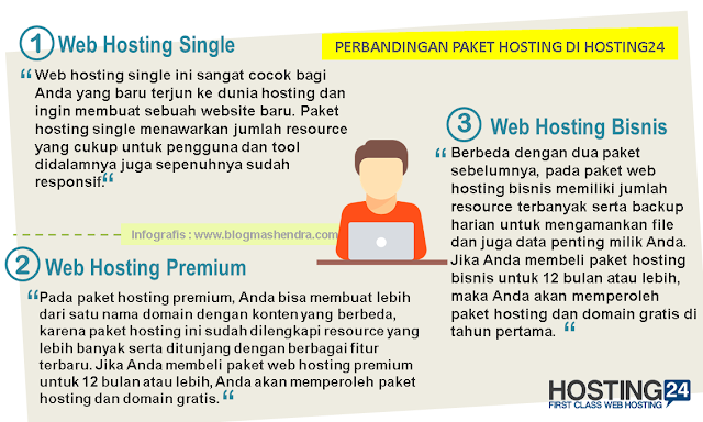 Perbandingan Paket Hosting  - Blog Mas Hendra