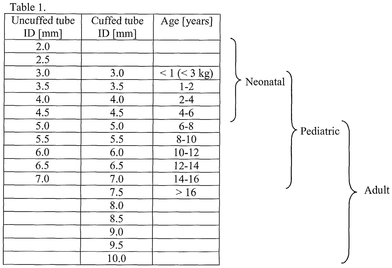 Pediatric endotracheal tube ett size also struggling ho score chart paed rh blogafiqahyangke spot