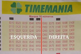 Como acertar na Timemania