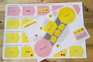 Metodologia IDM Innovation Decision Mapping Planejamento Estratégico Liderança Engajamento Inovação Curso Treinamento Facilitação Workshop Tomada de Decisão Colaborativo