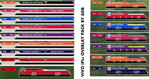 VIVO IPL 09 Overlay For Cricket 07