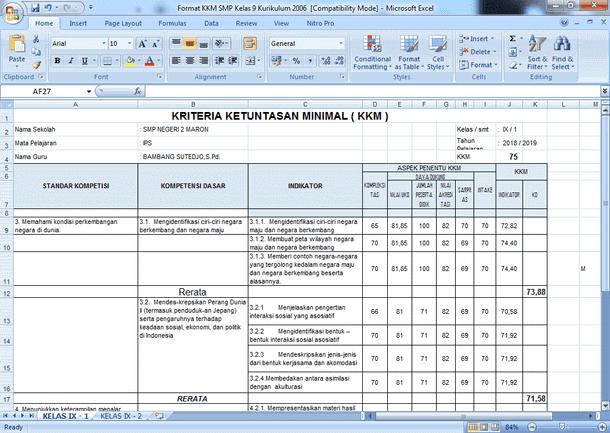 Contoh Format KKM SMP Kelas 9 Kurikulum 2006