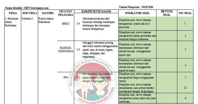 Contoh Soal Bahasa Indonesia Kelas 4 Tema 2 - Contoh Soal ...