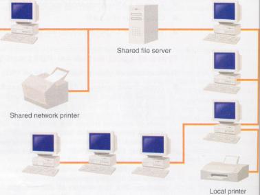 Jaringan komputer berbasis PC