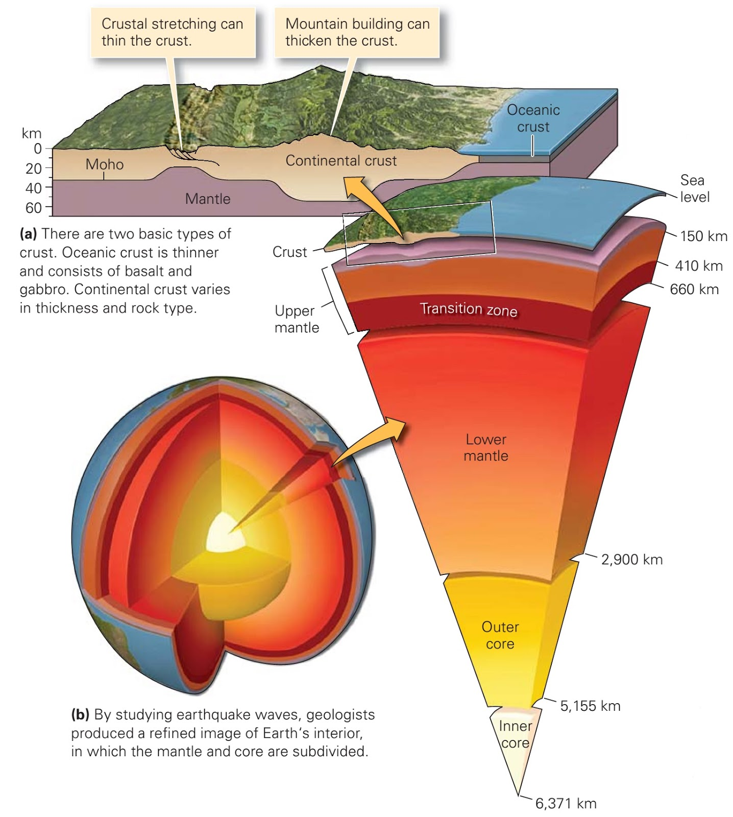 hight resolution of what are earth layers made of