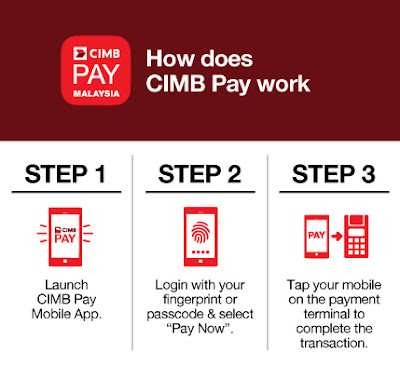How Does CIMB Pay Work