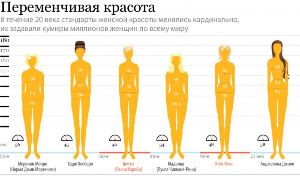 Как хорошо выглядеть в зависимости от типа фигуры?, какие бывают типы фигуры,