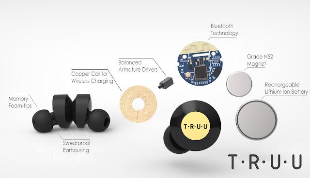 ケーブルが一切存在しない完全なケーブルレスイヤホン「TRUU」  ワイヤレス充電に対応、ステレオモード最大5時間、重量5 g、防汗仕様