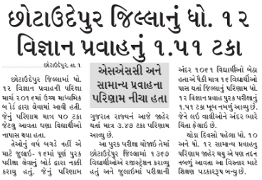 Result For GSEB Purak Pariksha (Suppementary Examination