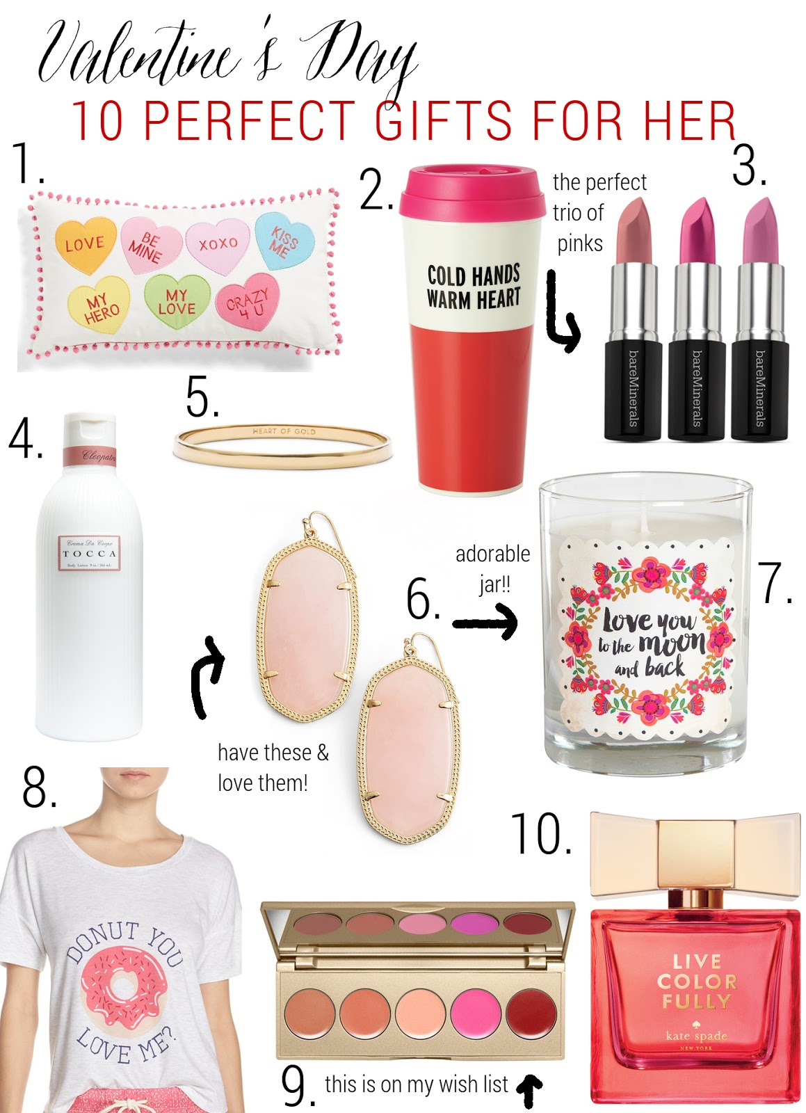 Belle in the city a north carolina diy lifestyle blog for A perfect valentines gift for her