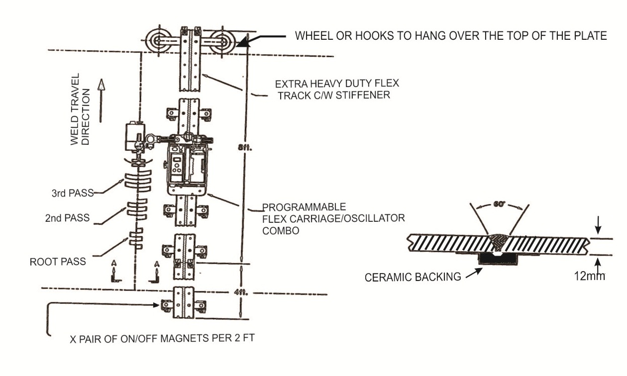 hight resolution of vertical 3g welding with the programmable variable speed all position carriage welding of vertical seam