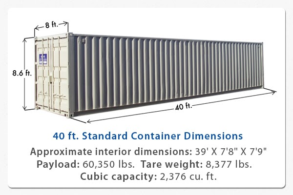 Edi Diwan About Container Dimensions And Capacity