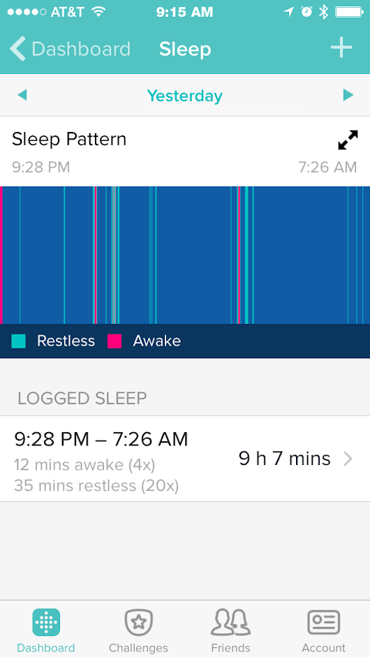 2015-Apr-25 fitbit sleep