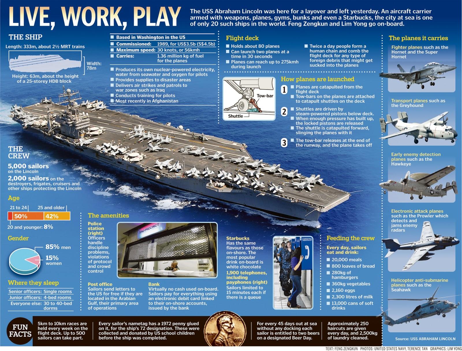 USSAbrahamLincoln.jpg