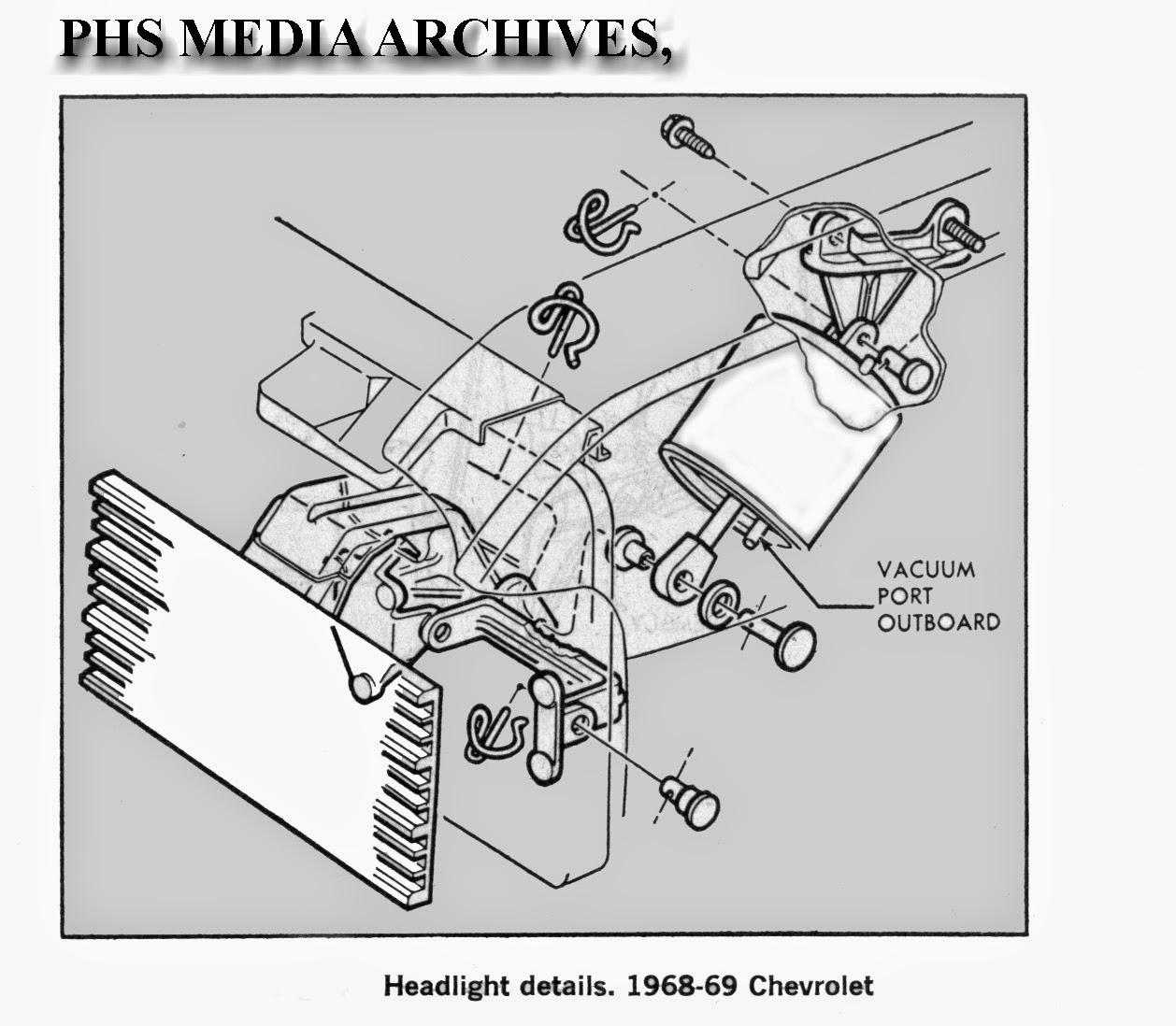 68 Corvette Headlight Vacuum Diagram Wiring Will Be A Thing 1969 Windshield Wiper Tech Files Chevrolet Hidden Headlamp Door System Caprice Impala Rh Phscollectorcarworld Blogspot Com 2004 1971