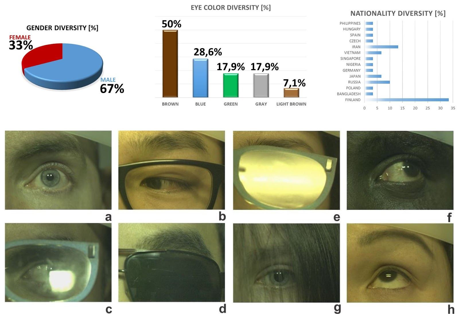 eye tracking thesis Recommended citation sareen, shweta sanjay, analysis of eye tracking data obtained by customers' product evaluations (2014) open access theses.