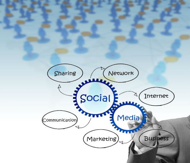 How to use Social Media Marketing Services in Los Angeles to boost your Business