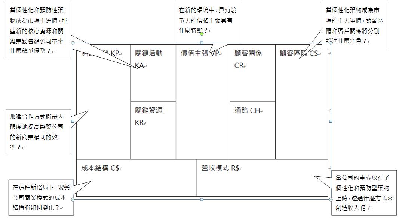 商業 企劃 書 範例