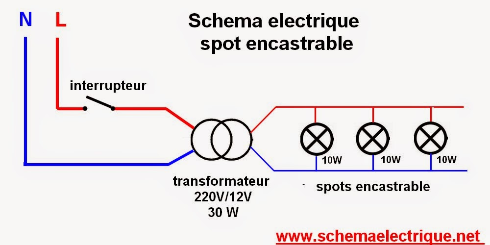 schema et baranchement cablage et installation spote spot encatsrable led