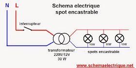 schema electrique branchement cablage comment installer spot encastrable led. Black Bedroom Furniture Sets. Home Design Ideas