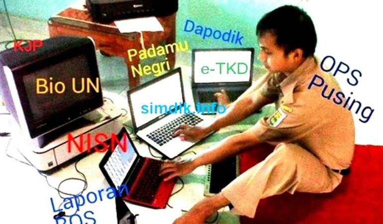 Pesan Terbuka Operator Madrasah Untuk Pak Presiden dan Menteri Pendidikan
