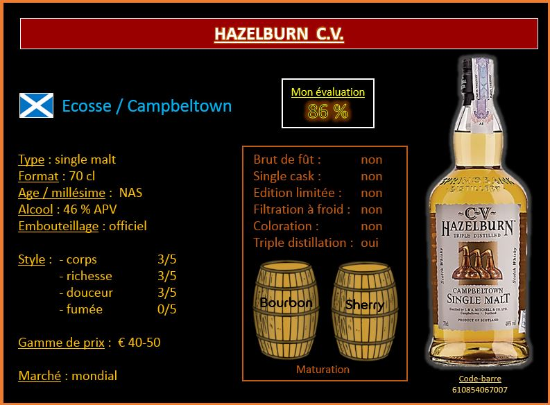 Review #488 : Hazelburn C.V.