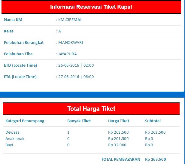 Informasi HArga Tiket