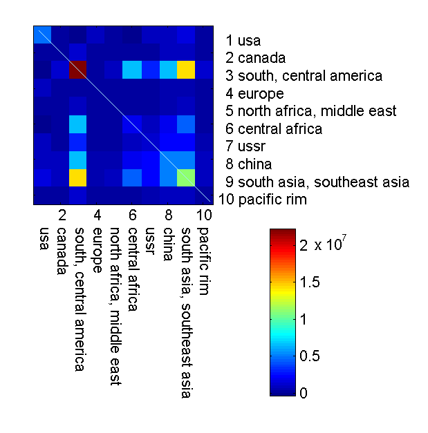 3 R-mode Analysis | Numerical Analysis in Geology