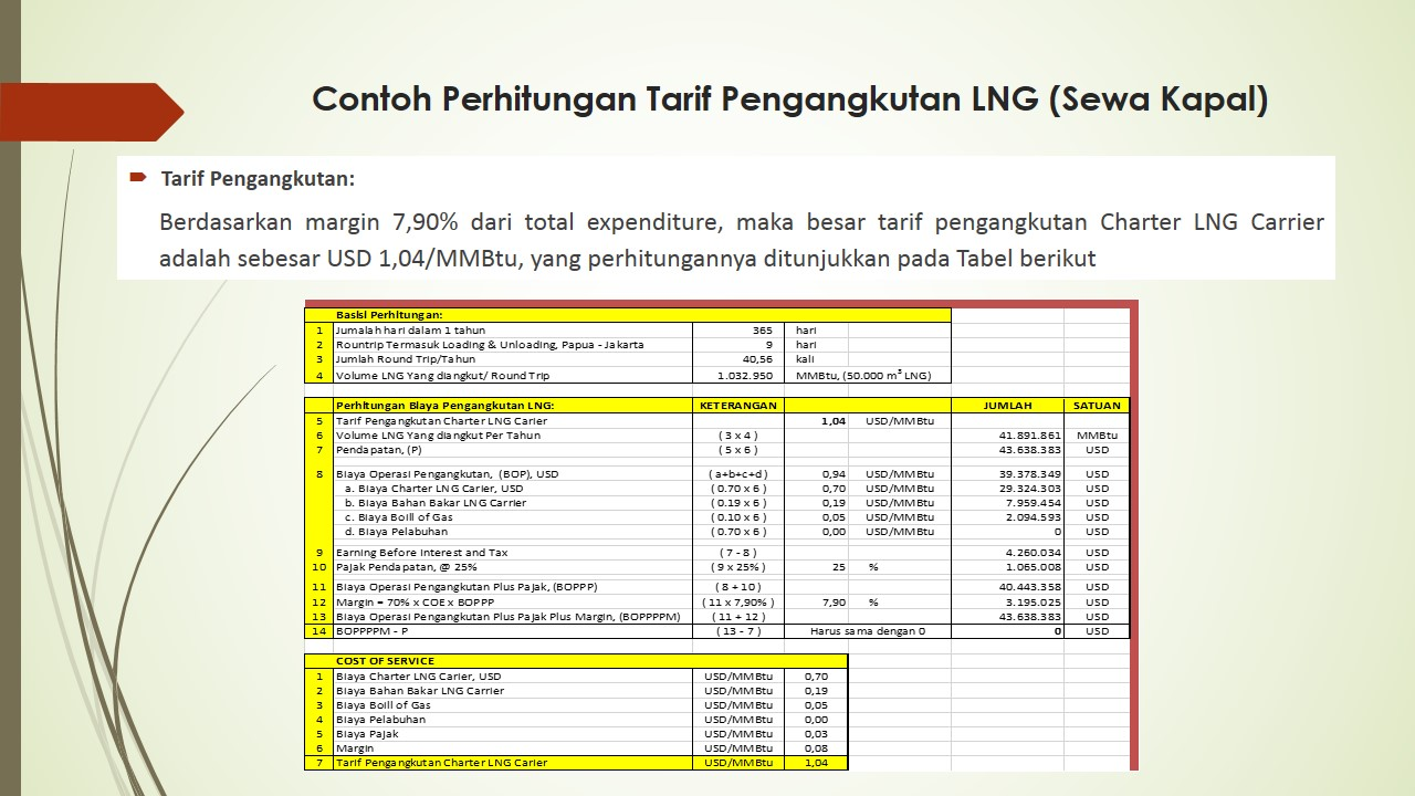 natural gas business in indonesia This statistic shows the volume of natural gas sold to the industrial industry through pipelines in indonesia from 2011 to 2015 in 2015, approximately 31465 billion standard cubic feet of .