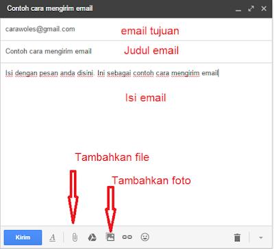 cara mengirim email, cara kirim email, gmail, cara mengirim surat lamaran, cara mengirim file
