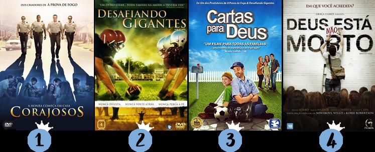 Melhores Filmes Religiosos