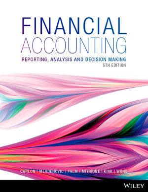 The Most Common Financial Accounting Problems and Solutions