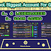 8 Ball Pool Account Giveaway 20/10/2017 5 Legendary and 300M Coins