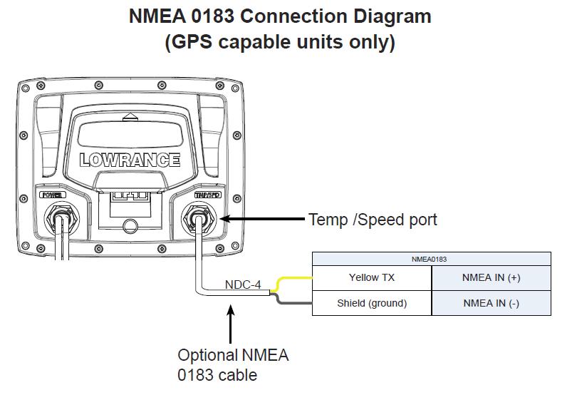 grampian 26 nmea 0183 lowrance elite wiring diagram hobart champion elite wiring diagram