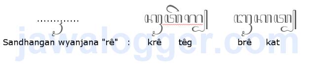 sandhangan keret dalam tulisan bahasa jawa