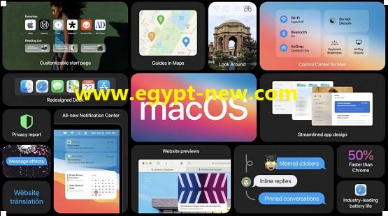 يشهد مؤتمر مطوري Macintosh ، WWDC 2020 ، ظهور إطار عمل macOS Big Sur ، وهو أحدث تعديل لإطار الكمبيوتر الشخصي.