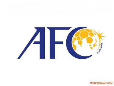 Jadual dan Keputusan Perlawanan Kejohanan AFC U-23 2018