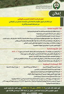 توظيف الكويت الفوري