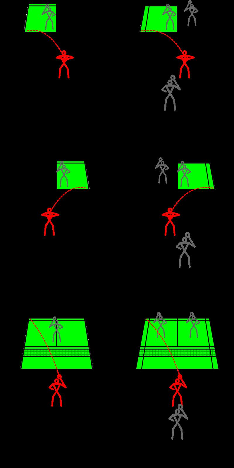 Aturan Main Bulu Tangkis : aturan, tangkis, Peraturan, Service, Tangkis, (Badminton), Terbaru, ATURAN, PERMAINAN