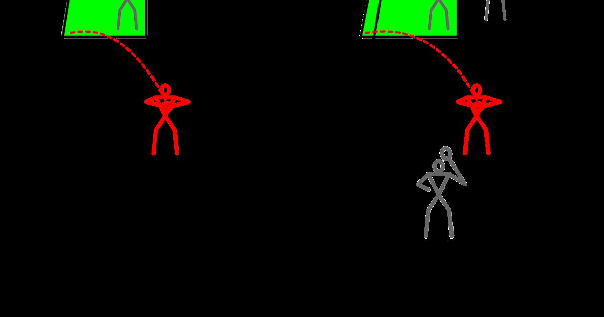 Peraturan Service Bulu Tangkis (Badminton) Terbaru ...