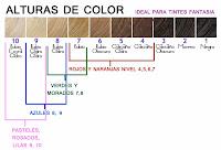 Resultado de imagen para numero de colores de tintes fantasia