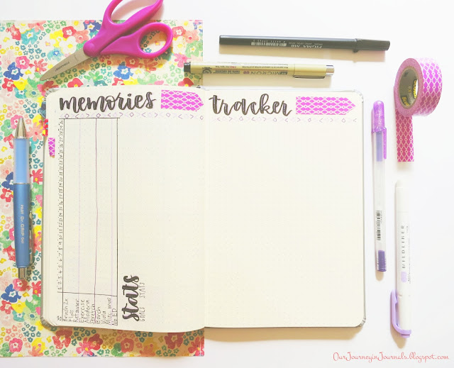 bullet journal monthly memories and habit tracker spreads
