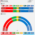NORWAY <br/>Ipsos poll | December 2017