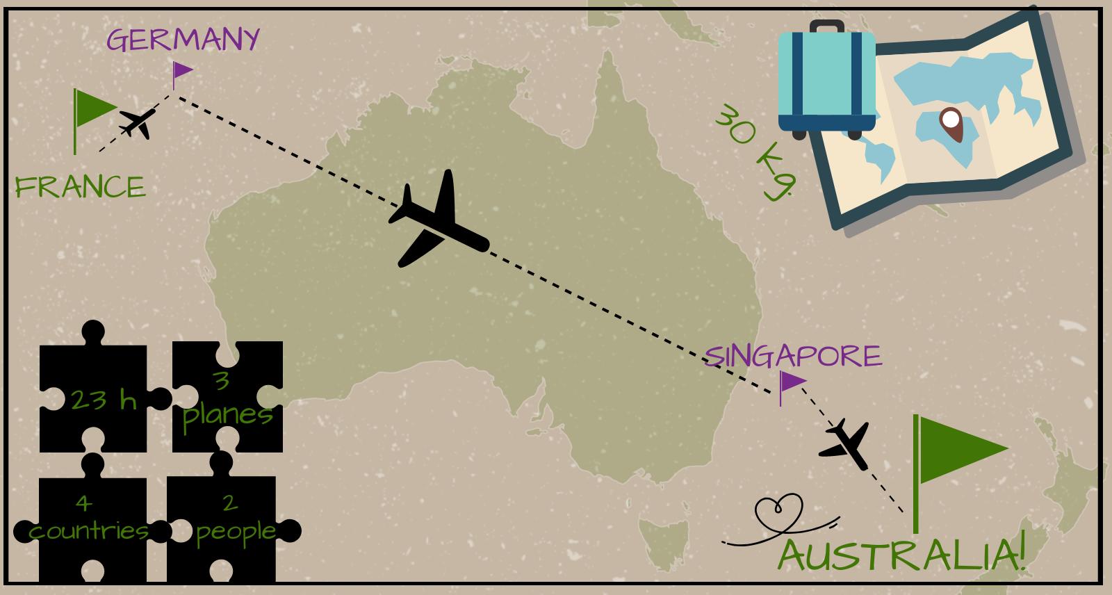 plan lotu do Australii