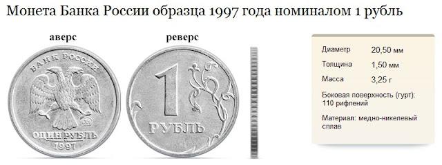 Монеты россии 1 рубль 2016 10 бани 2008 молдова