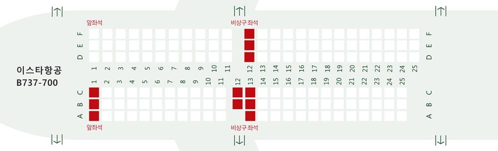 B737-700, 149석